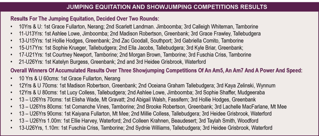 Annual Showjumping Results - March